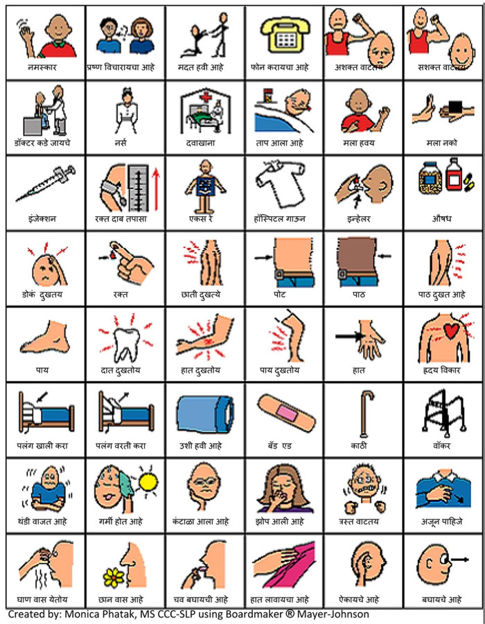 image relating to Printable Communication Board for Adults referred to as Aphasia Stroke Aphasia and Stroke Affiliation of India